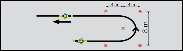 Projetí zatáčky ve tvaru U