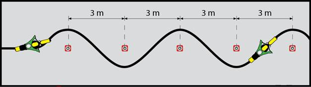 Slalom při nízké rychlosti