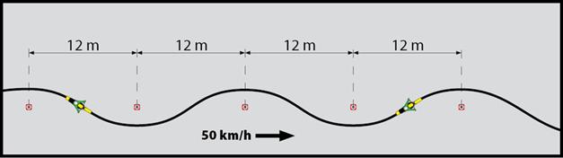Slalom při rychlosti 50 km/h