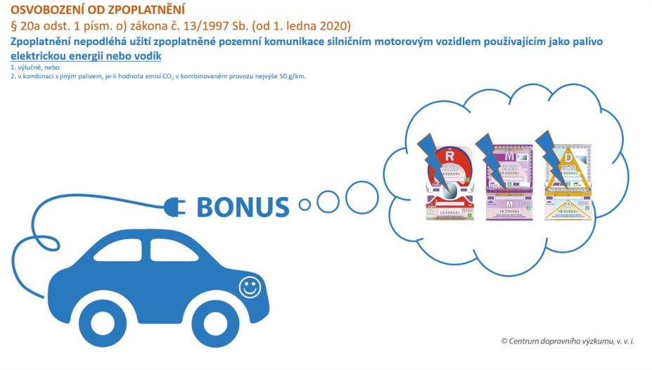 TZ: Nejen elektromobily od ledna 2020 bez dálniční známky 01