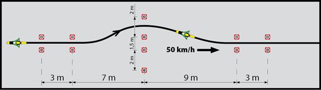 Vyhnutí se překážce při rychlosti 50 km/h
